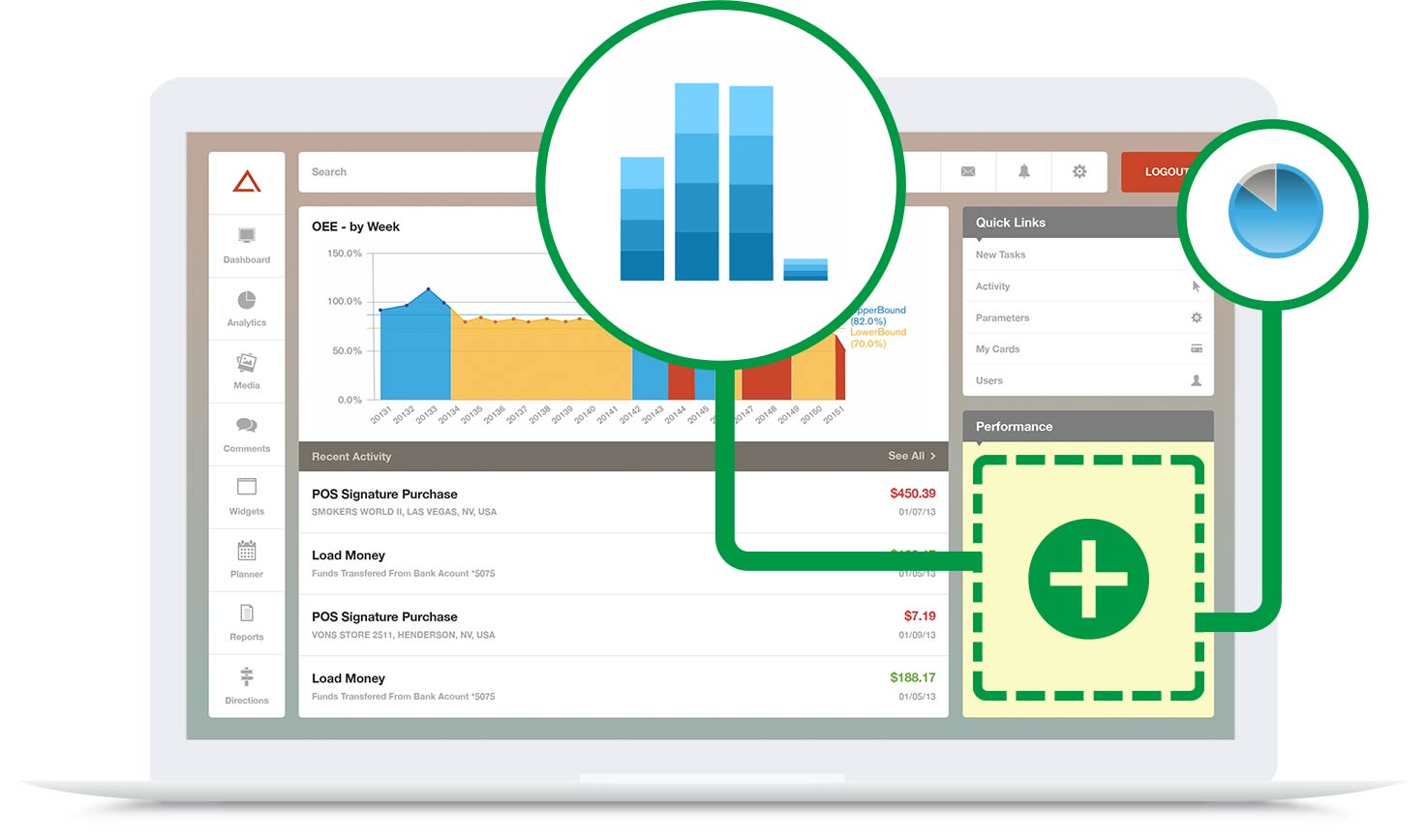 Qlik Analytics