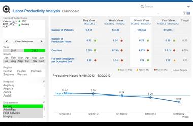 Business Intelligence Software for HR   Qlik