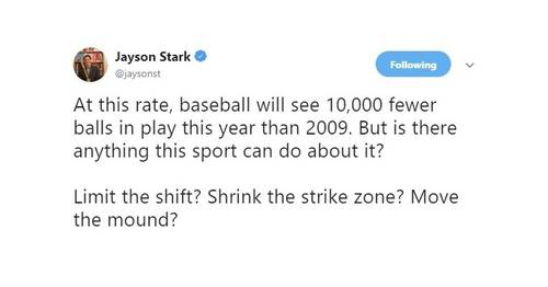 Swing and a Miss - Analyzing MLB's Declining Balls in Play
