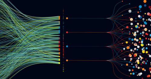 June 2019 Qlik Product Releases