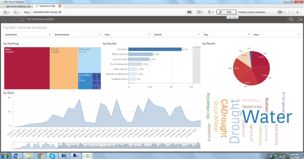 Data 4 Change: Water Analysis App | Qlik Blog