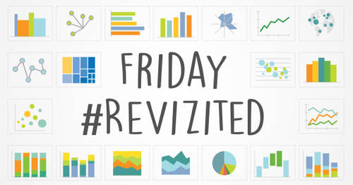 Friday #ReVizited: March 31st
