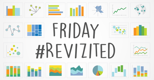Friday #ReVizited August 19th