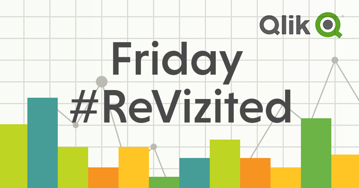 Friday #ReVizited: 9/15