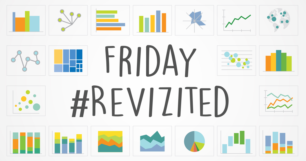 Friday #ReVizited: October 14th