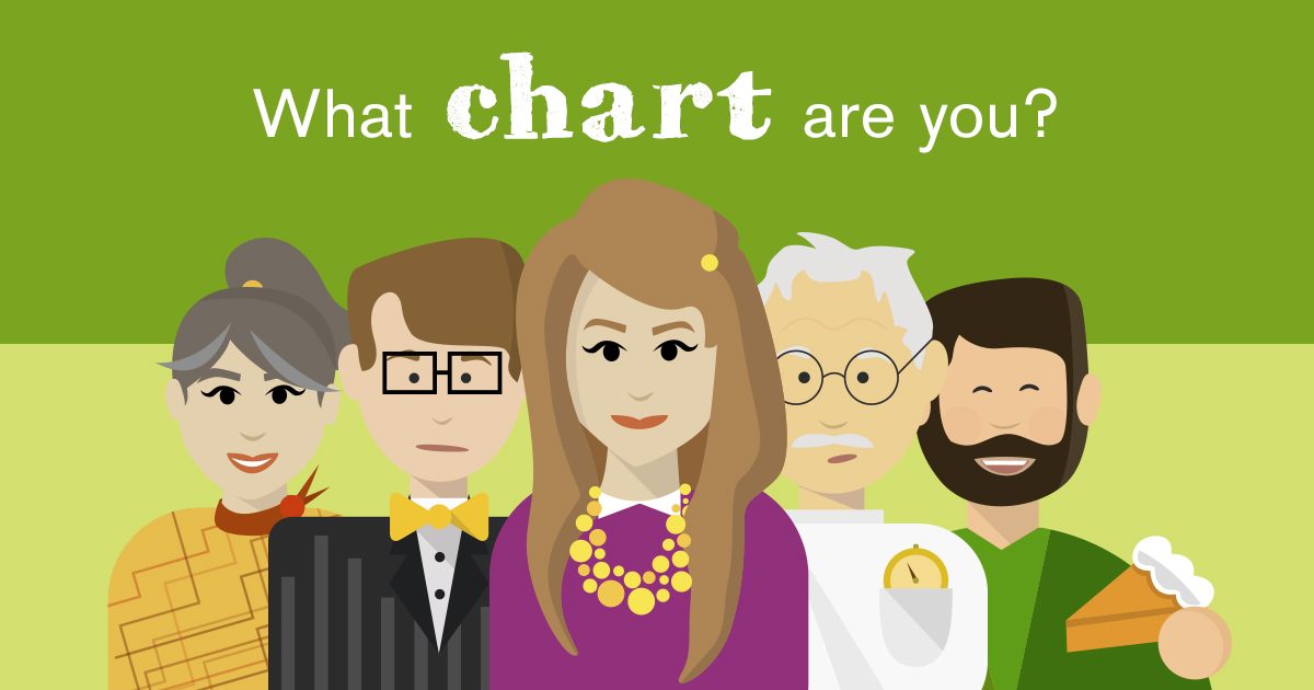What Chart Are You?