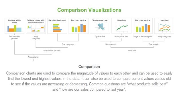 Third pillar of mapping data to visualizations usage hong kong