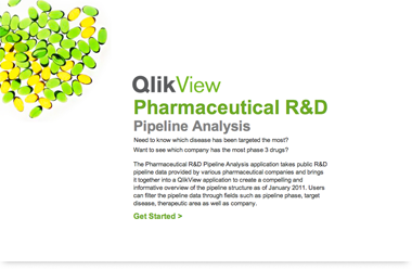 Demo: Pharmaceutical R&D pipeline
