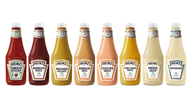 heinz business intelligence ソリューション qlik