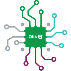 Qlik Embedded Analytics