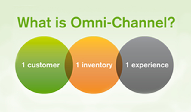 Make smarter decisions with true omni-channel analytics
