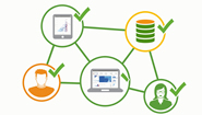 FS Qlik Solutions