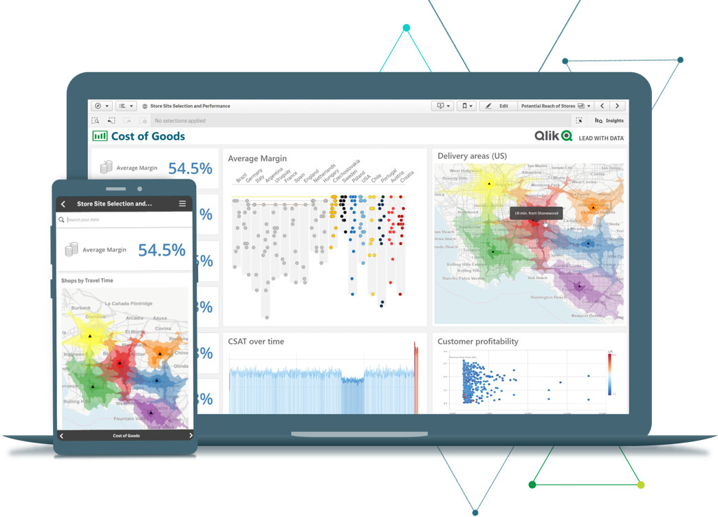 Screenshots demonstrating a rich Qlik Sense dashboard on both desktop and mobile devices