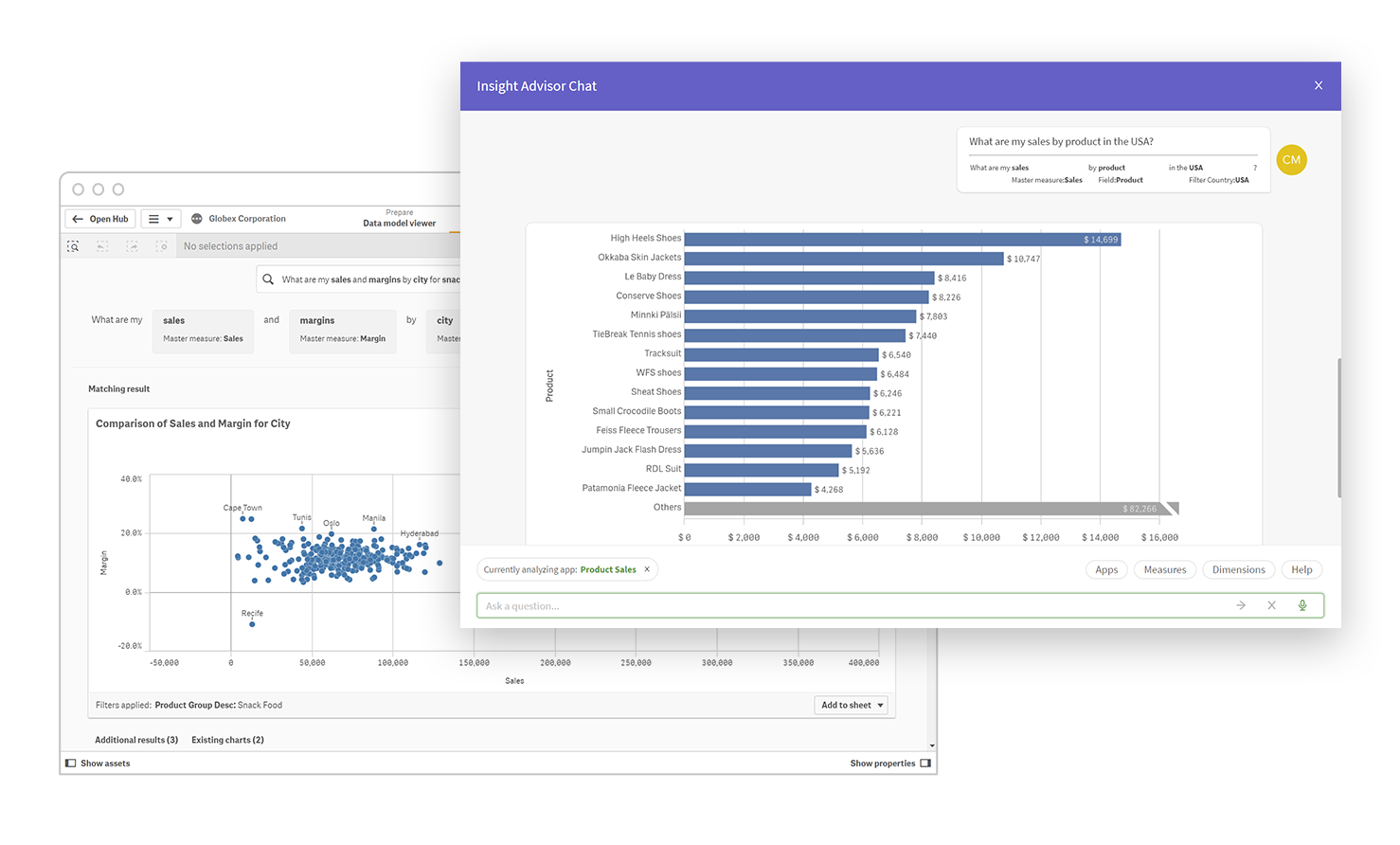 Screenshot of a Qlik Sense dashboard demonstrating search and conversational analytics