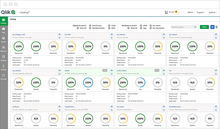 A dashboard screenshot of Qlik Sense's enterprise-scale data catalog